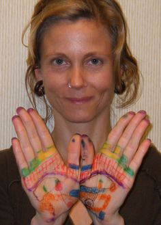 Hand Reflexology Learning Hand Reflexology Chart Locations by drawing helps learning to be fun and lasting. www.AmericanAcademyofReflexology.com