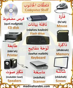 Spoken Arabic, French Expressions, English Language Learning, Arabic Language, Learning Arabic, English Vocabulary, Languages, Grammar, Flash Drive