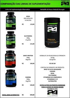 Benefit of the Herbalife 24 Rebuild Strength