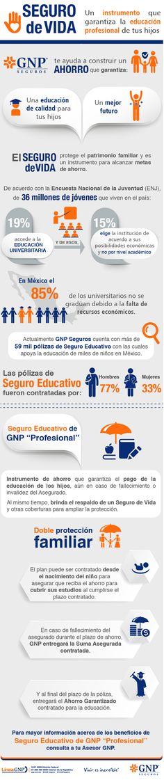 #GNP #seguros Te ayudamos a construir un ahorro que garantice una educación de calidad para tus hijos. #educación #segurodevida