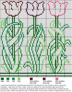 three tulips patterns. maybe adjust tulips to be longer and thinner?  different proportions to fit different projects?  Great for Easter