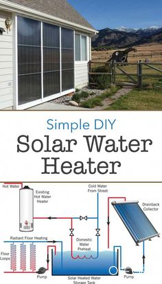 Simple Tips About Solar Energy To Help You Better Understand. Solar energy is something that has gained great traction of late. Both commercial and residential properties find solar energy helps them cut electricity c Solar Energy Panels, Best Solar Panels, Solar Energy System, Solar Panels For Home, Solar Energy For Home, Solar Projects, Energy Projects, Fair Projects, Alternative Energie