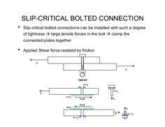 slip-critical conection