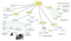 MAPPE per la SCUOLA: SECONDA RIVOLUZIONE INDUSTRIALE