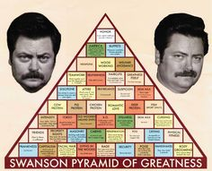 Swanson Pyramid of Greatness- Parks and Rec