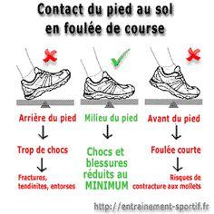 Techniques pour courir : les différents contacts possibles au sol durant la foulée de course et leurs conséquences sur le corps