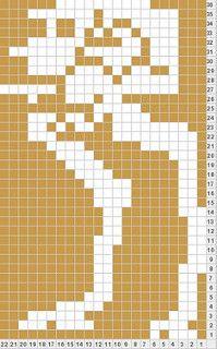 Star Wars Chicken Walker AT-ST Chart by Maria Aziez