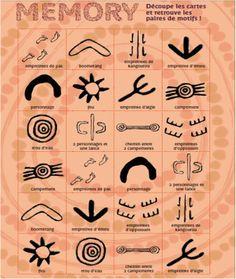 Peinture Aborigène exposition Quai Branly