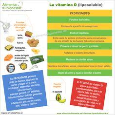 #Infografia sobre las propiedades y fuentes alimenticias de la vitamina D #alimentatubienestar #salud