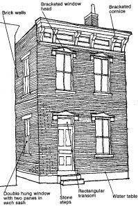 OTR's architecture