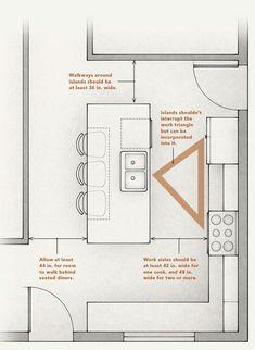 Kitchen Islands: Practical Makes Perfect - Fine Homebuilding