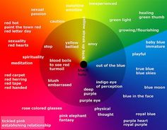Colors And Their Moods room colors and moods psychology |  life hacks, infographics