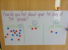 Ideas for the first day of school I like this one to use with first read aloud: The First Day Jitters