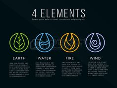 Nature 4 elements icon sign Water Fire Earth Air on dark background  Stock…