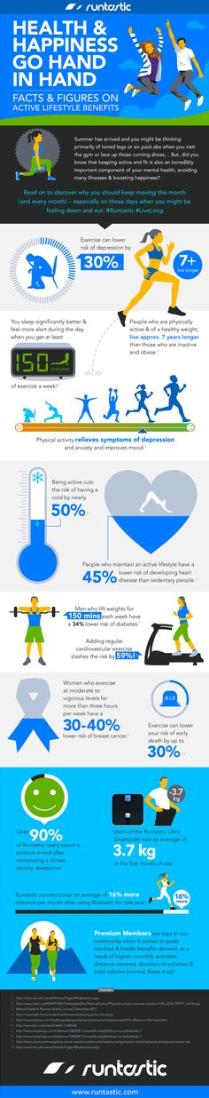 Exercise Benefits That Aren't Simply Weight Loss