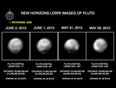 These images of Pluto from the Long Range Reconnaissance Imager on NASA's New Horizons spacecraft show views of the dwarf planet as it rotates, revealing details about the dimensions of its dark surface patches. Pluto Dwarf Planet, Nasa New Horizons, Johns Hopkins University, Our Solar System, Dark Matter, Spacecraft, New Image, Need To Know, Physics