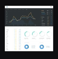 Dashboard Design by vinnu