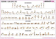 ABSOLUTE YOGA Vinyasa Course Pose Chart | http://www.absoluteyogaacademy.com/ashtanga/