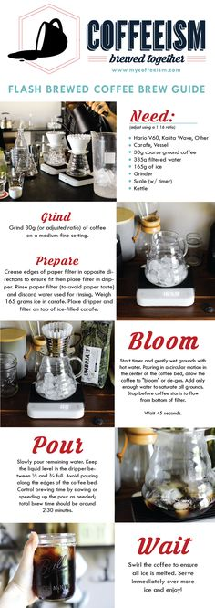 Flash Brewed Iced Coffee   Pour Over Coffee   Brew Guide   mycoffeeism.com