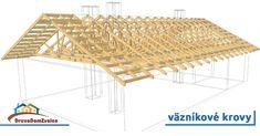 Firma DrevoDom – Zvolen s.r.o., používa technológiu MITEK, t.z. spájanie drevenej konštrukcie oceľovými styčníkovými doskami s prelisovanými hrotmi.