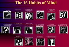 Teaching Strategies: The 16 Habits of Mind