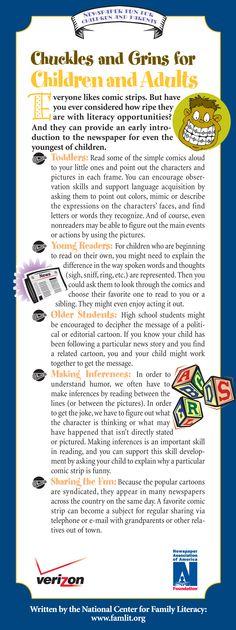 Newspaper literacy activities using the comics