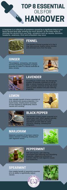 Top 8 Essential Oils for Hangover: Natural Hangover Remedy - Holistic Health Essential Oils Detox, Hangover Essential Oils, Essential Oils For Pain, Essential Oil Uses, Young Living Essential Oils, Pure Essential, Hangover Remedies, Clear Skin Tips, All Nature