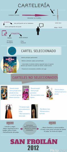 Cartelería - San Froilán _ parte 3 Reception, Content, Public Relations, Vows, Social Networks, Advertising, Receptions