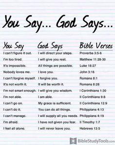 You say... God says...