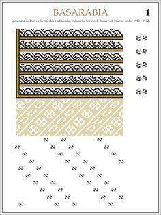 eleva - ie Basarabia (JPEG Image, 1200 × 1600 pixels) — Масштабоване Hama Beads, Beading Patterns, Pixel Art, Hand Embroidery, Knit Crochet, Cross Stitch, Knitting, Blog, Moldova