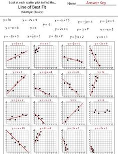 scatter plot experiment task activity worksheet things to teach pinterest activities math and worksheets - Scatter Plot Worksheet