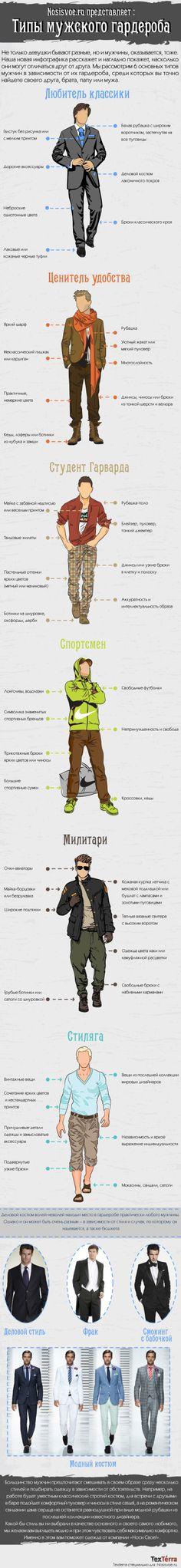 Отличная инфографика о мужских пристрастиях в одежде!, http://www.nosisvoe.ru/blog/Novaya-infografika-Tipy-muzhskogo-garderoba