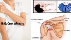 4 domáce jednoduché spôsoby ako uvoľniť stuhnuté alebo bolestivé rameno. - Báječné zdravie