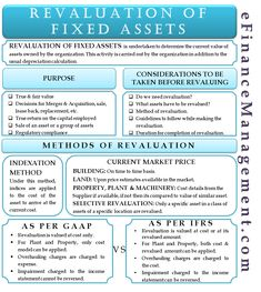 Revaluation of fixed assets is undertaken to determine the current value of assets owned by the organization in addition to the usual depreciation charged. Accounting Notes, Accounting Classes, Accounting Basics, Accounting And Finance, Accounting Information, Money Management, Business Management, Project Management, Economics Lessons