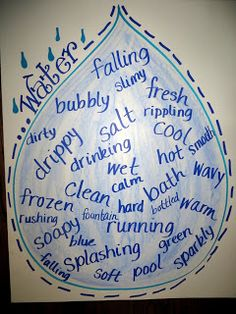 Water - First Grade Wow: Anchor Chart