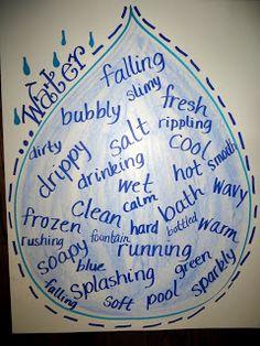 Water - First Grade Wow: Anchor Chart