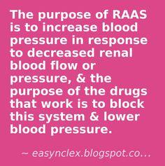 Renin-Angiotensin-Aldosterone System (RAAS)   courtesy of pinstamatic