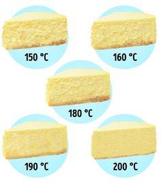 Bubble and Sweet: Butter versus Oil a comparison using Betty Crocker Vanilla cake mix Baking Basics, Baking Tips, Baking Recipes, Dessert Recipes, Baking Videos, Food Cakes, Cupcake Cakes, Professional Cake Recipe, Baking Wallpaper