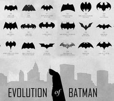 Evolution of Batman Symbols