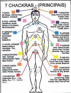 3 Helpful Uses of the Reiki Power Symbol – Reiki Helper Chakra Mantra, Chakra Meditation, Kundalini Yoga, Chakra Healing, Crystal Healing, 7 Chakras, Accupuncture, Mudras, Reiki Symbols