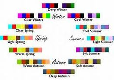 Dressing Your Truth Color Charts