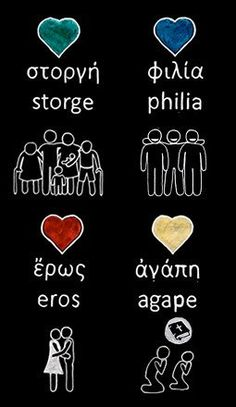 S Lewis' talk about the first of the four loves – 'Storge' or 'Affection'. Originally 'The Four Loves' series was. Greek Names And Meanings, Names With Meaning, Couple Tattoos, Love Tattoos, Tatoos, Agape Tattoo, Greek Words For Love, Hebrew Tattoo, Tv Tropes