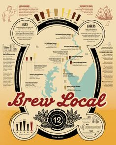 Brew Local - A Philadelphia Beer Infographic #craftbeer #beersnob #pabeer