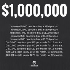 Have the vision set the goals & execute. When you break it down getting to $1M isn't that hard. Tag the next millionaire
