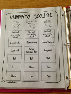 I like the non-fiction version of SWBST... must use when summarizing/finding main idea :)