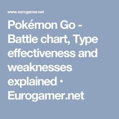 Pokémon Go - Battle chart, Type effectiveness and weaknesses explained • Eurogamer.net