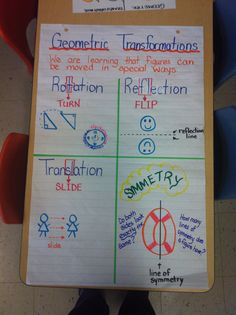 healthy snacks for preschoolers to take to school kids videos kids Transformations Math, Geometric Transformations, Shape Anchor Chart, Math Anchor Charts, Transformation Geometry, 3rd Grade Math, Grade 2, Maths Algebra, Middle School Science