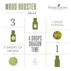 Mood Booster Blend: 3 drops Orange, 4 drops Dragon Time, 1 drop Cypress Visit my site for more oily goodness! ➡️ https://www.myyl.com/andal.eo