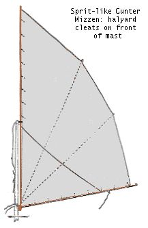 The Cheap Pages/Polytarp Sails
