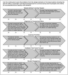 Leveling the Playing Field: Sharing Learning Targets and Criteria for Success